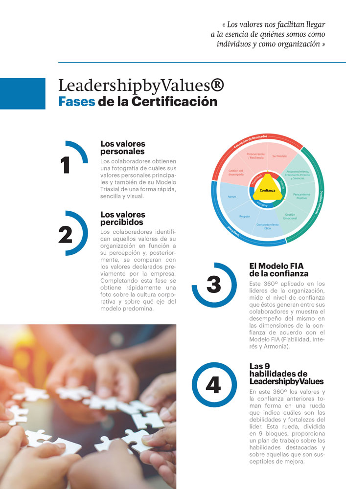 leadershipbyvalues-05